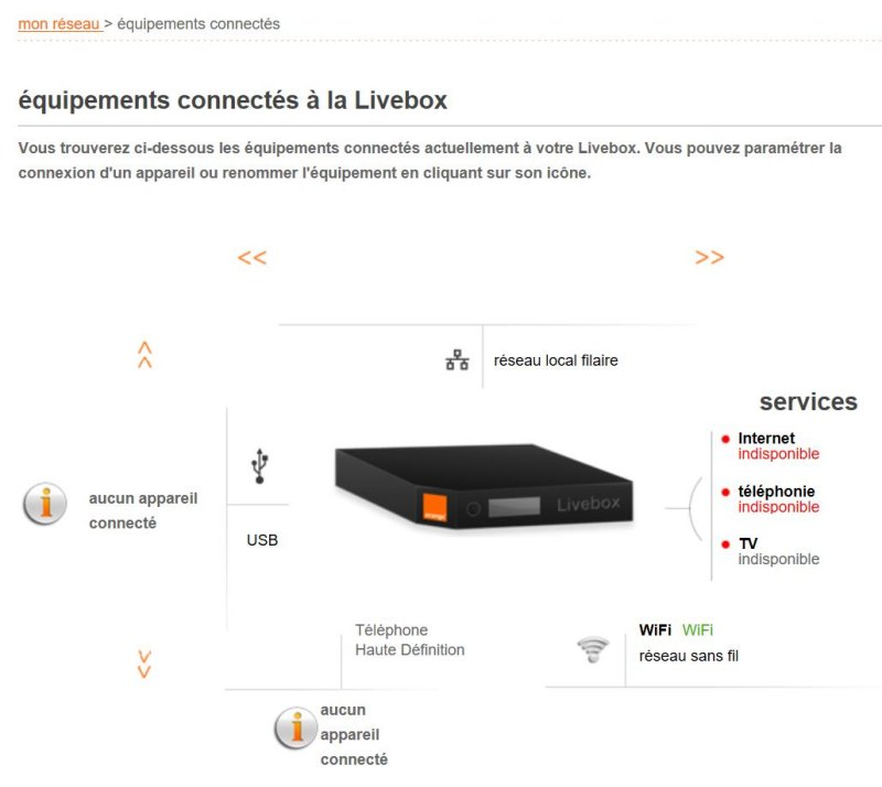 http://n.adrien.free.fr/screenshots/forum-orange/livebox1.jpg
